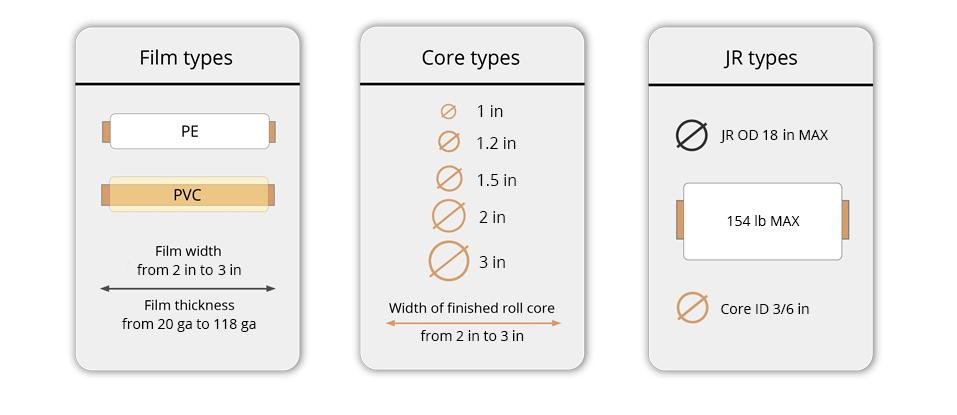 Technical features of Slitter rewinder
